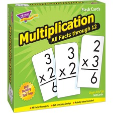 Multiplication  fac